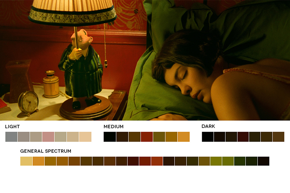 Colour-Mapping the Silver Screen